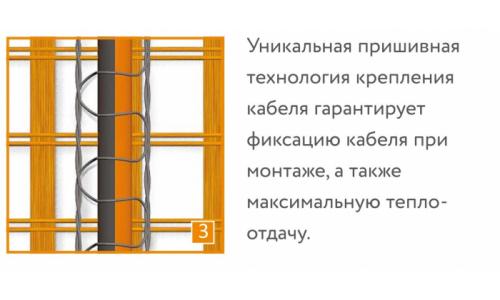 Нагревательный мат Теплолюкс PROFIMAT